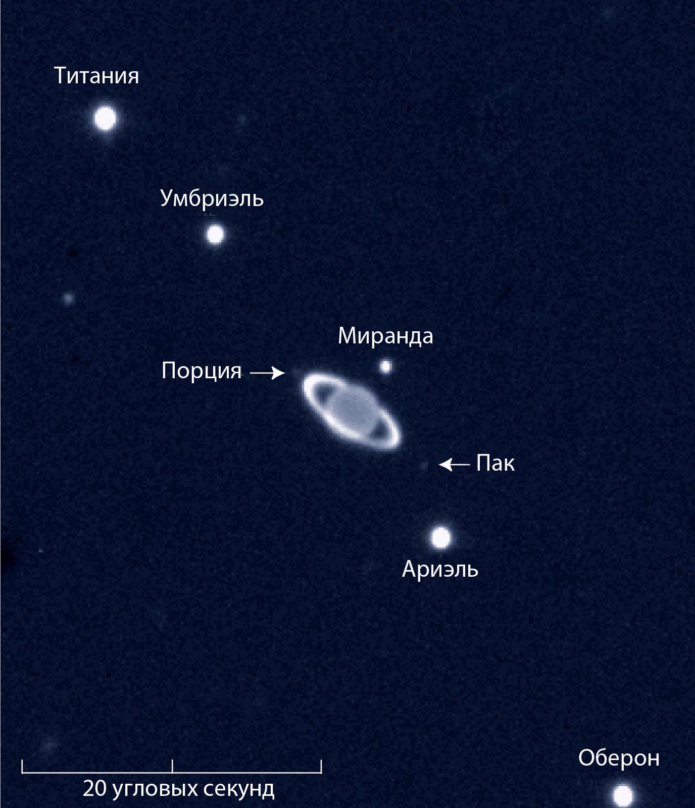 О спутниках Урана