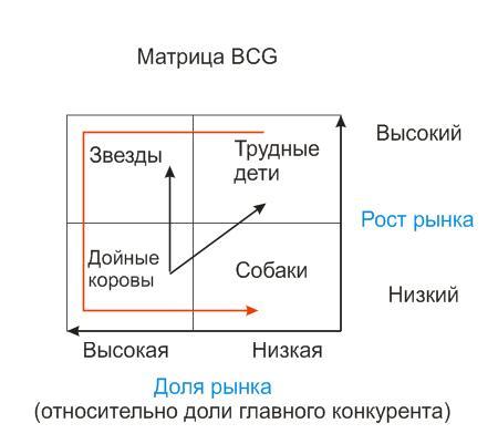 http://upload.wikimedia.org/wikipedia/ru/1/14/BCG.JPG
