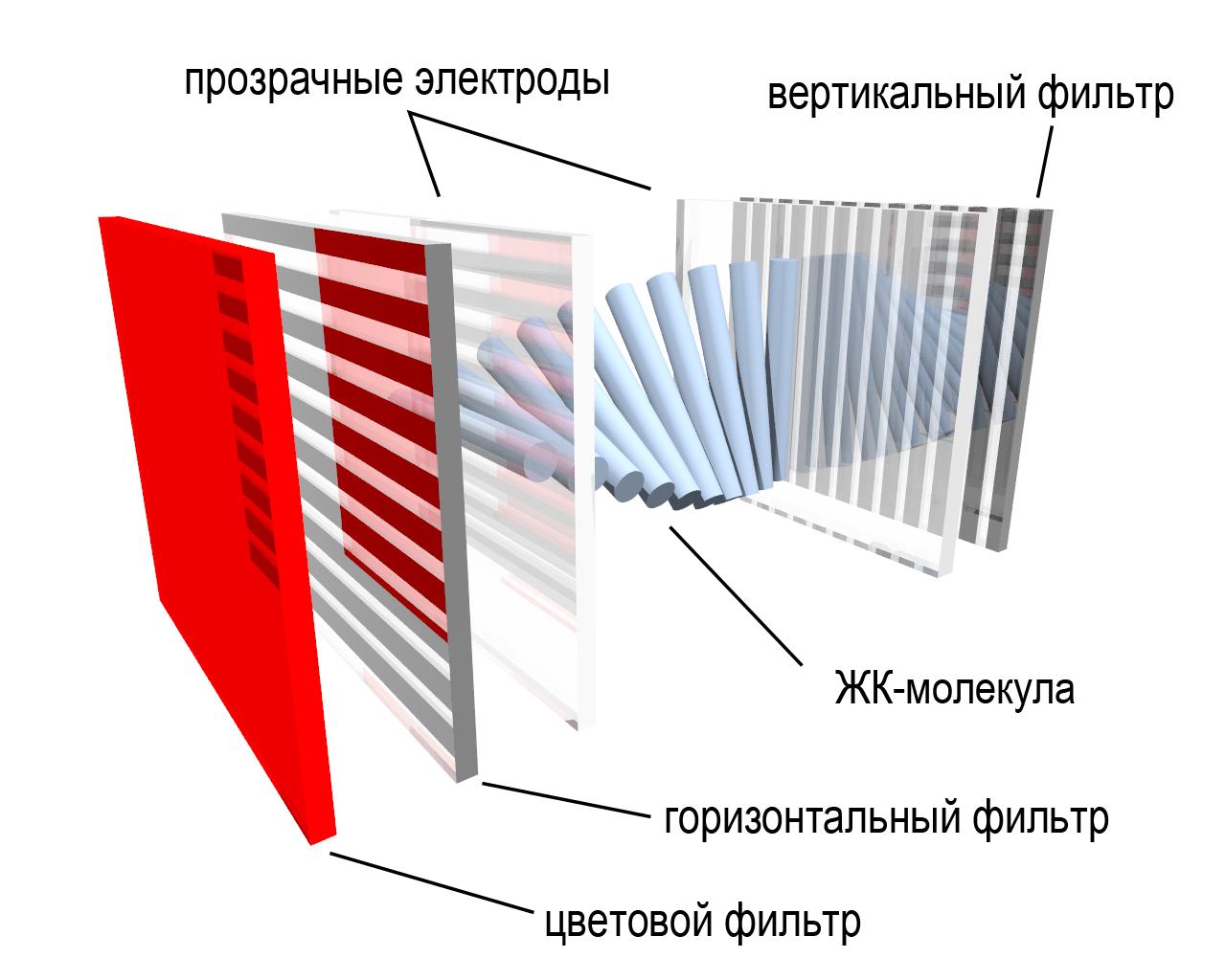 схема дискового вихревого генератора и принцип работы