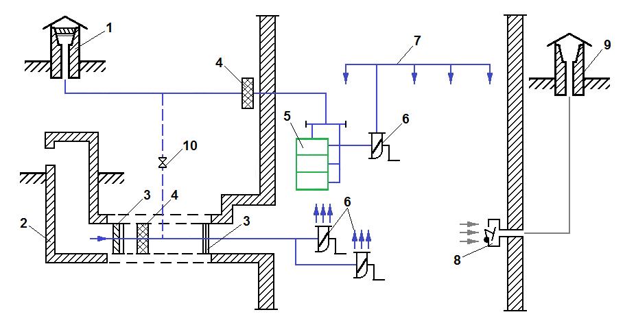 Файл:Схема воздухоснабжения