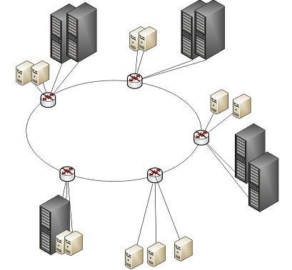Кольцо -практически повторяет схему топологии решётка.  Среди преимуществ использование меньшего количества ISL...