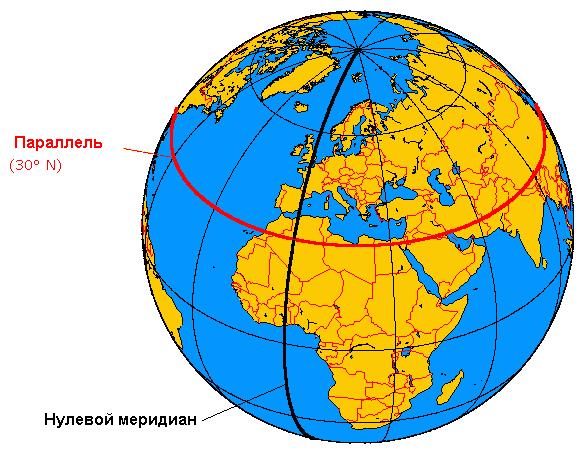 https://upload.wikimedia.org/wikipedia/ru/4/44/Meridian.png