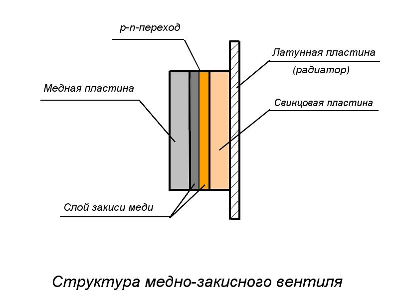 CuO2-diode.jpg