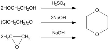 Dioxane Syntheses.png