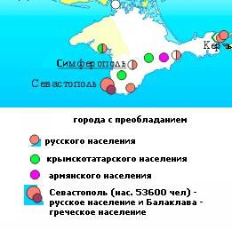 Население Крыма Википедия История править править код