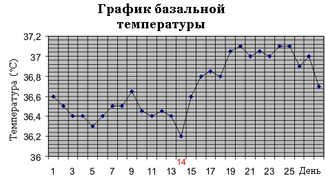 графика википедия: