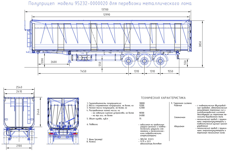 Схема мостов полуприцепов