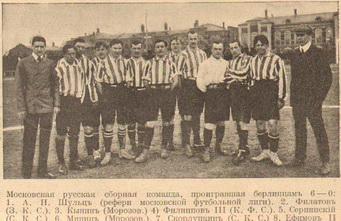 Московская русская сборная, Кынин третий слева