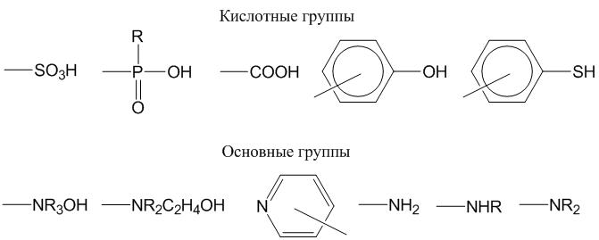 Ионообменные смолы (группы).png