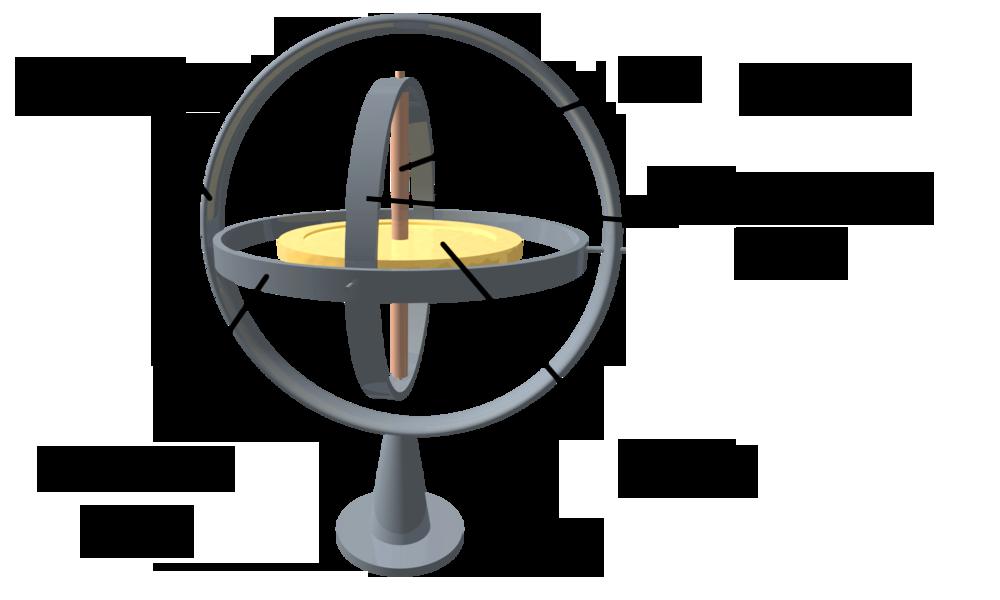 Игрушки с гироскопом своими руками