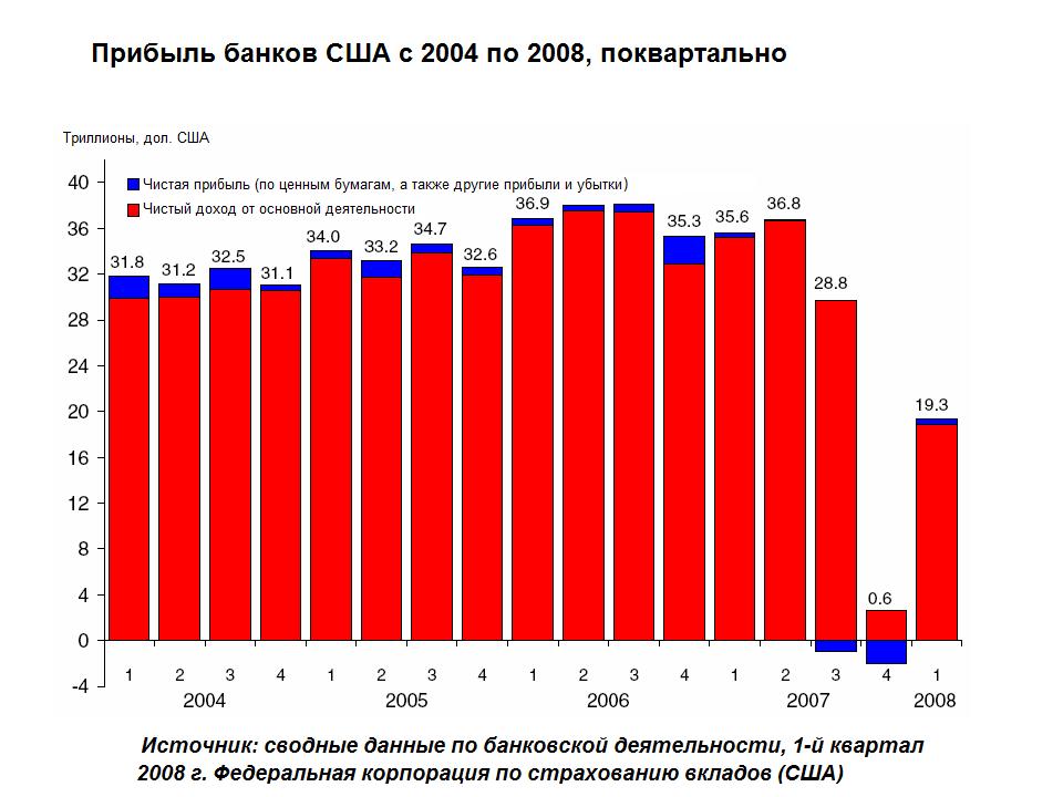 латвию ждут бюджетный кризис и новые займы