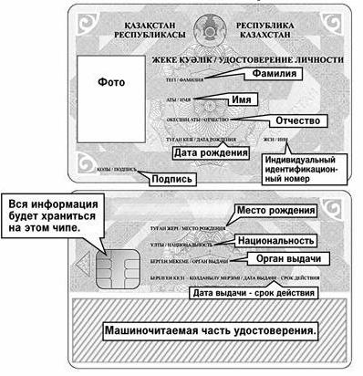 паспорт таджикистана перевод образец