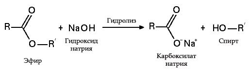 Гидролиз эфиров