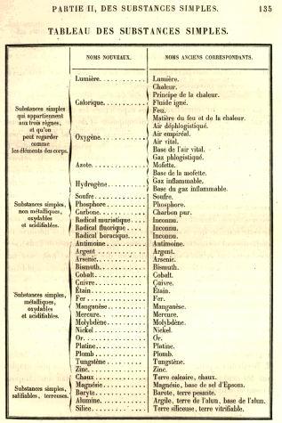 важнейшие открытия в физике 19-20 века