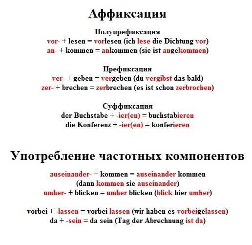 Примеры аффиксации и