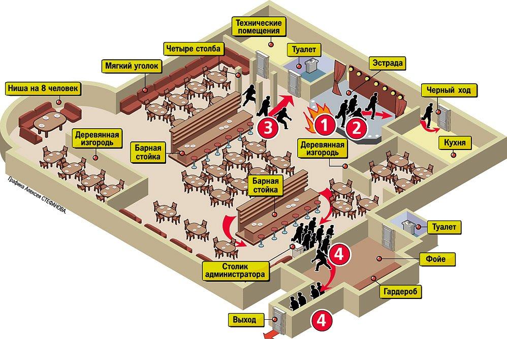 План помещения ночной клуб клуб знакомств классика москва