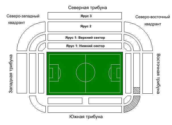 Схематический план стадиона «