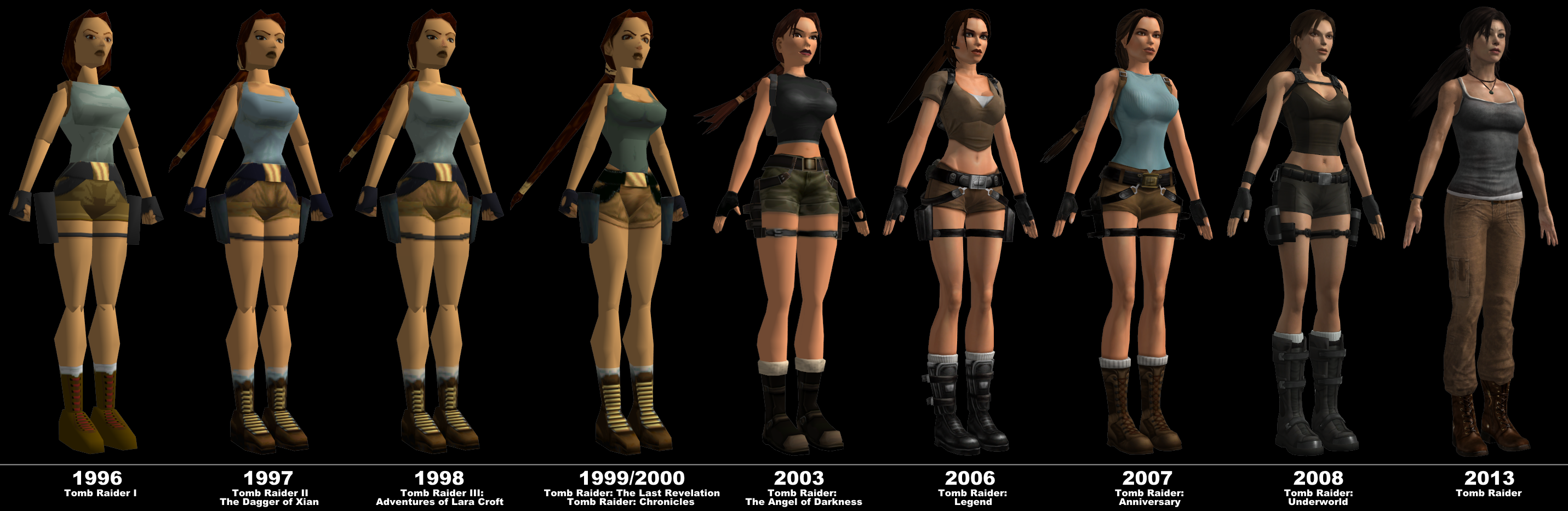 https://upload.wikimedia.org/wikipedia/ru/a/a2/Tomb_Raider_Evolution_Chart.png