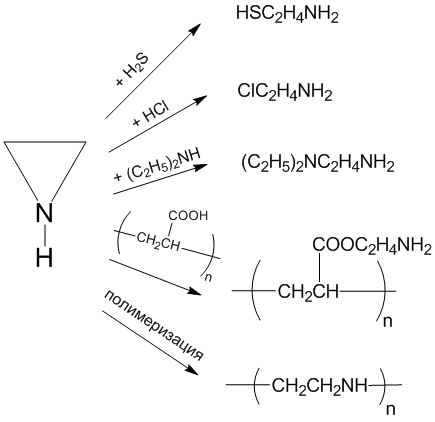 Файл:Aziridine reactions.png — Википедия
