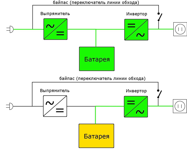 схема подключения четырехканального усилителя на 3 канала. уличные видеокамеры схема принципиальна.