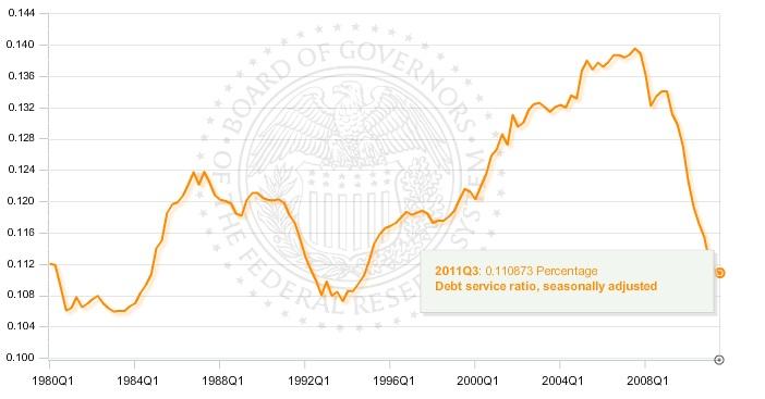 ФРС повысил ставку впервые с 2006 года