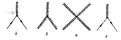 Diagramme De Feynman Pdf