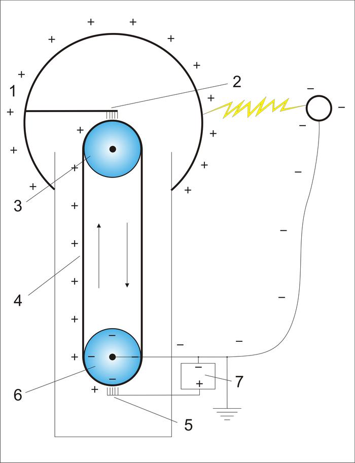 Схема генератора, см.