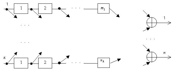 кодер сверточный код схема