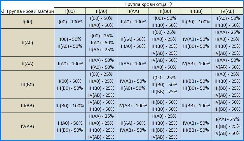 http://upload.wikimedia.org/wikipedia/ru/b/bf/НаследованиеAB0.jpg