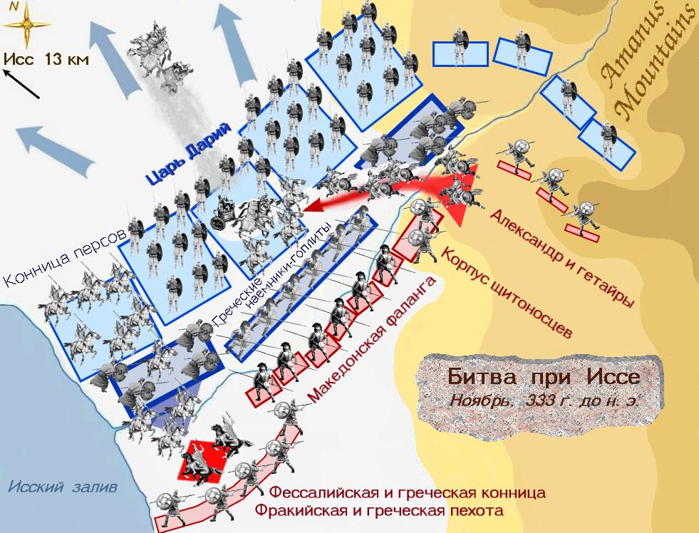 Схема битвы при Иссе.