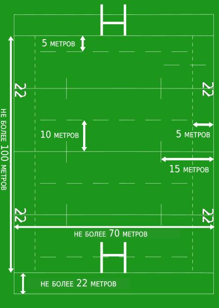 Схема поля для игры в регби с