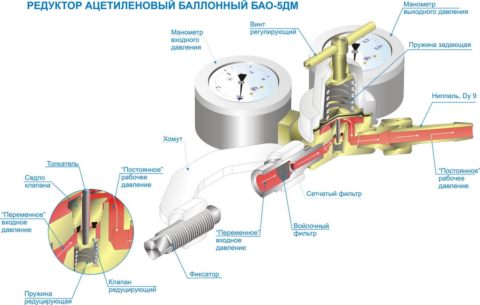Бытовые газовые редукторы схемы 857