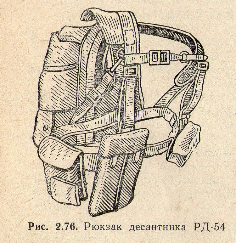 Рюкзак десантника и аналогичное снаряжение рюкзак pulse 65