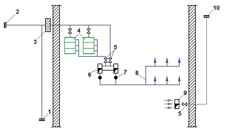 Принципиальная схема системы фильтровентиляции убежища большой вместимости: 1, 2 - оголовки воздухозаборных каналов...