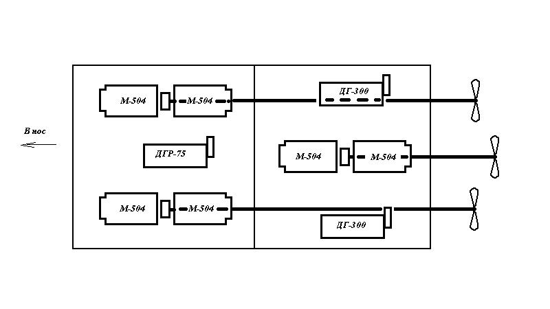 Схема размещения ГЭУ