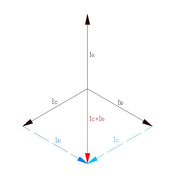 Векторная диаграмма фазных
