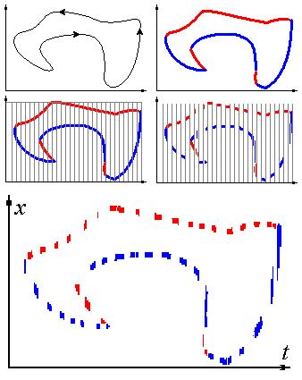 https://upload.wikimedia.org/wikipedia/ru/f/fd/Feynman_one_electron.PNG