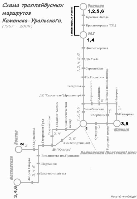 старая схема маршрутов