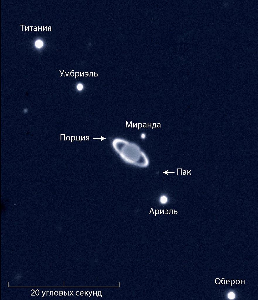 Уран со спутниками.