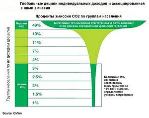 Причины и последствия глобального потепления реферат 8048