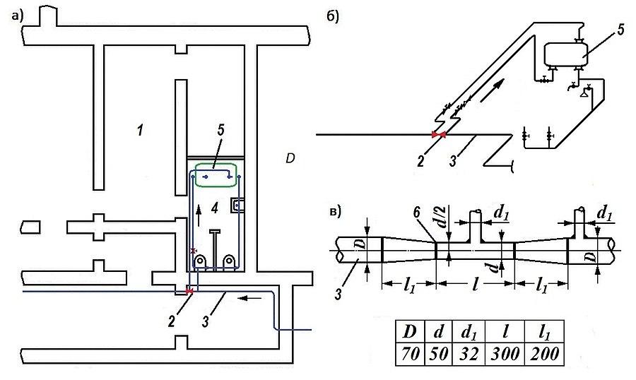 Вариант подключения бака запаса воды к водопроводу с учетом циркуляции воды: а- план; б- схема трубопроводов; в...