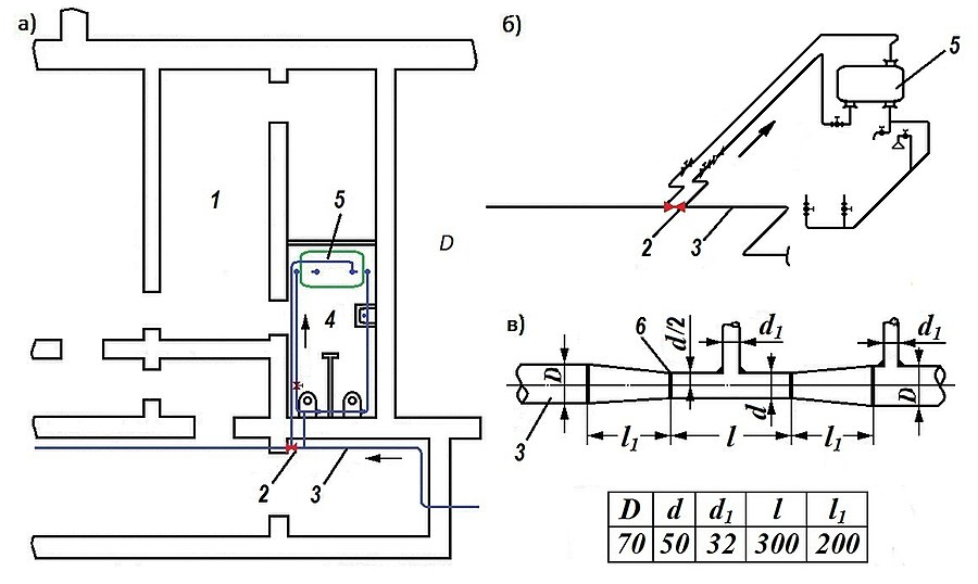 б — схема трубопроводов;