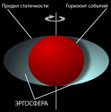 Ergosphere(ru text).png
