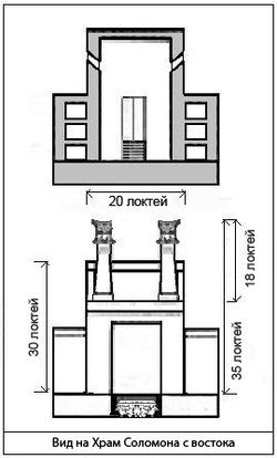 Solomon'sTempleEast rus.jpg