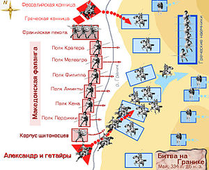 Battle of the Granicus map.jpg
