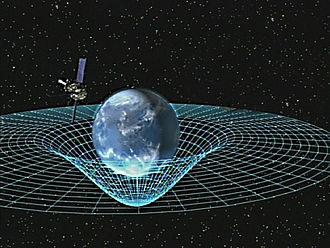 Измерение кривизны пространства на орбите Земли (рисунок художника)