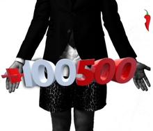 100500  Википедия