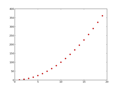 Matplotlib example plot.png