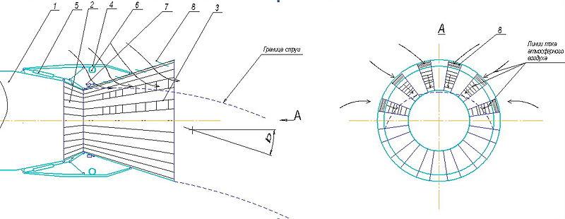 Рис.6:Схема струйного сопла