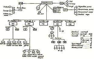 скачать инструкцию по программированию трансивера 5883h